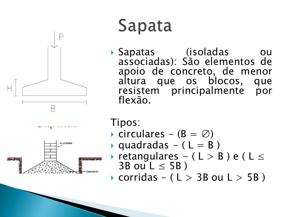 Sapata