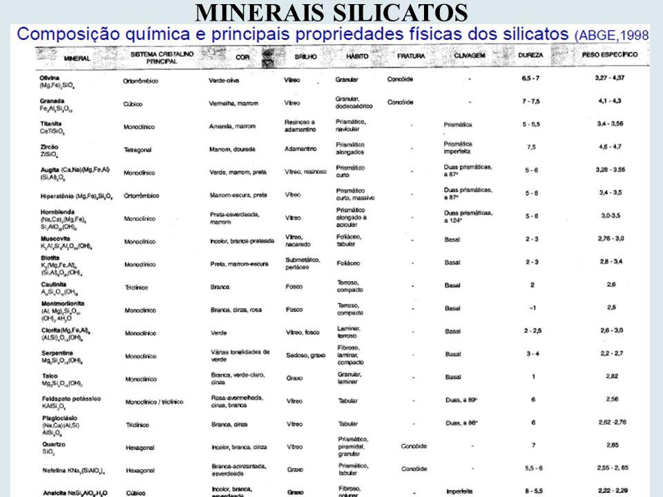 MINERAIS SILICATOS