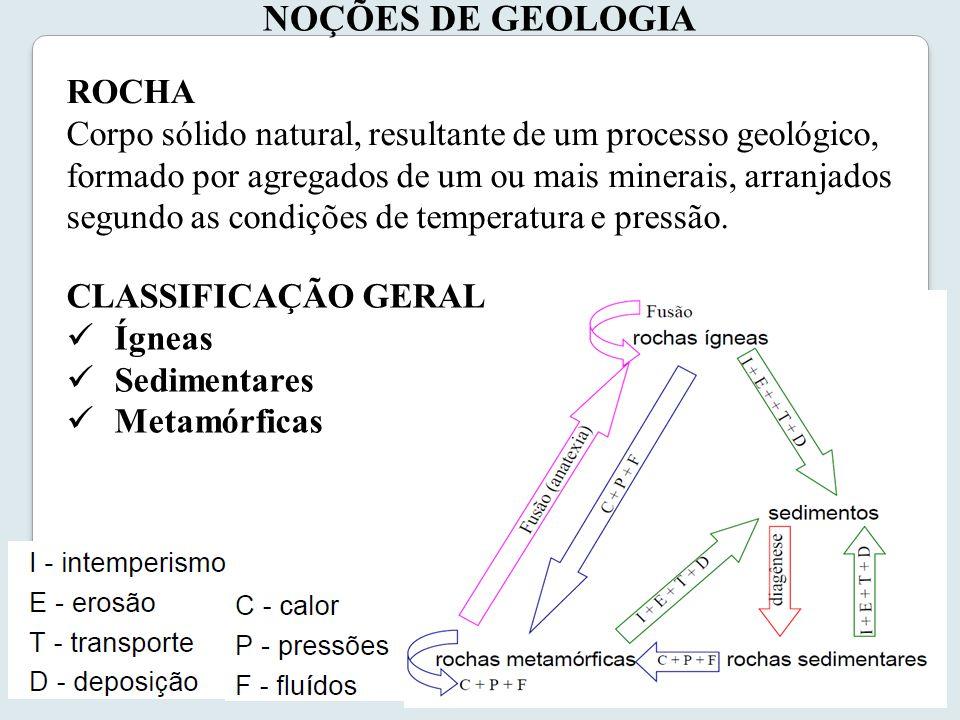 NOÇÕES DE GEOLOGIA ROCHA