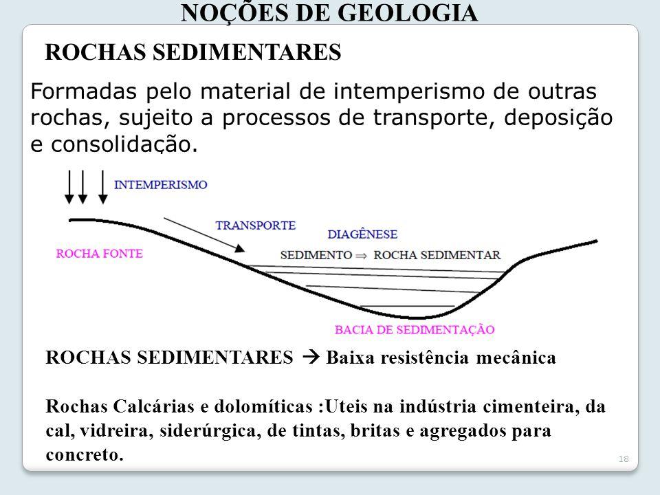 NOÇÕES DE GEOLOGIA ROCHAS SEDIMENTARES
