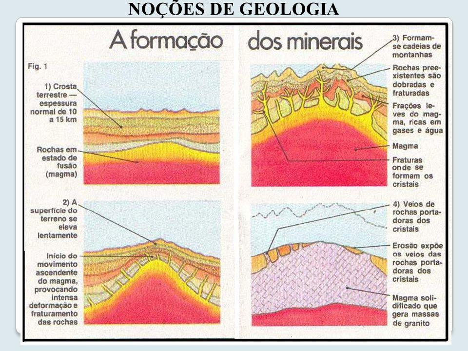 NOÇÕES DE GEOLOGIA - GRANITO  Principais constituintes das rochas ígneas