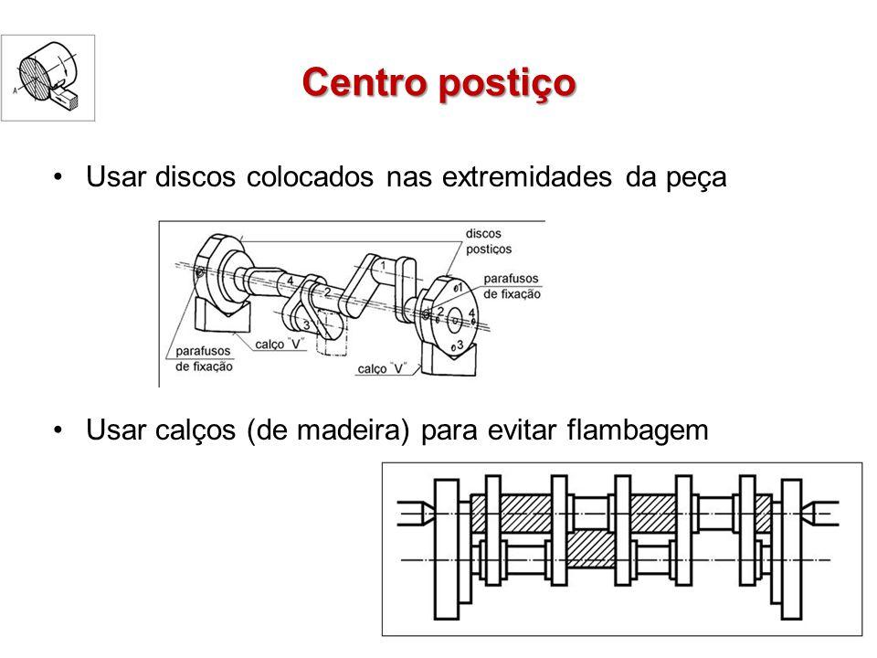 Centro postiço Usar discos colocados nas extremidades da peça