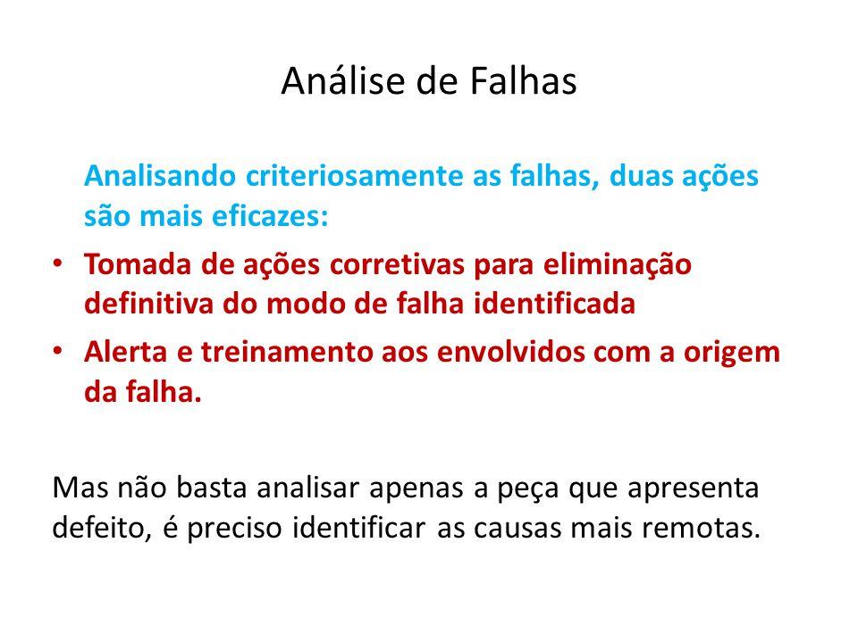 Análise de Falhas Analisando criteriosamente as falhas, duas ações são mais eficazes: