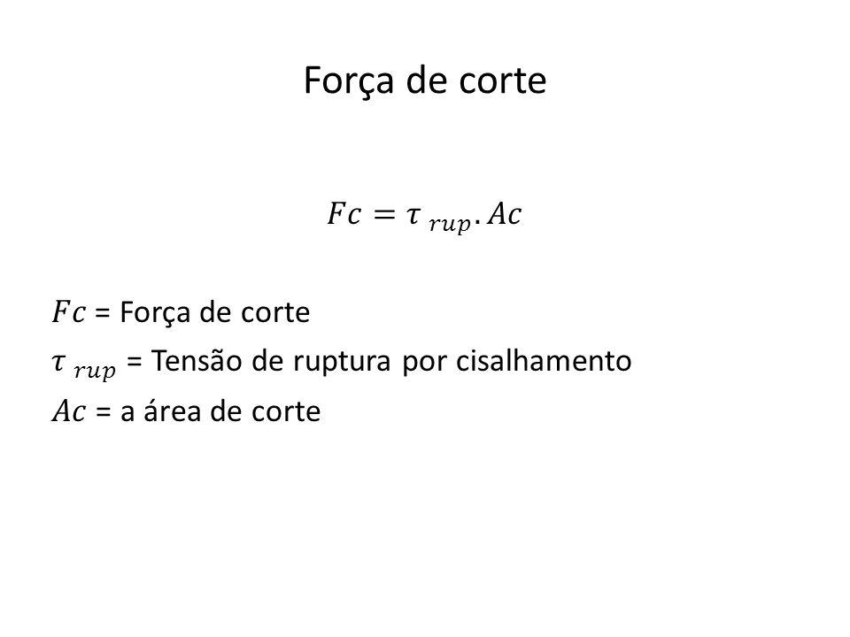 Força de corte 𝐹𝑐= 𝜏 𝑟𝑢𝑝 .𝐴𝑐 𝐹𝑐 = Força de corte 𝜏 𝑟𝑢𝑝 = Tensão de ruptura por cisalhamento 𝐴𝑐 = a área de corte