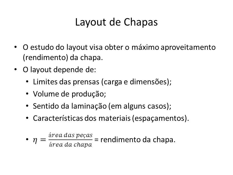 Layout de Chapas O estudo do layout visa obter o máximo aproveitamento (rendimento) da chapa. O layout depende de: