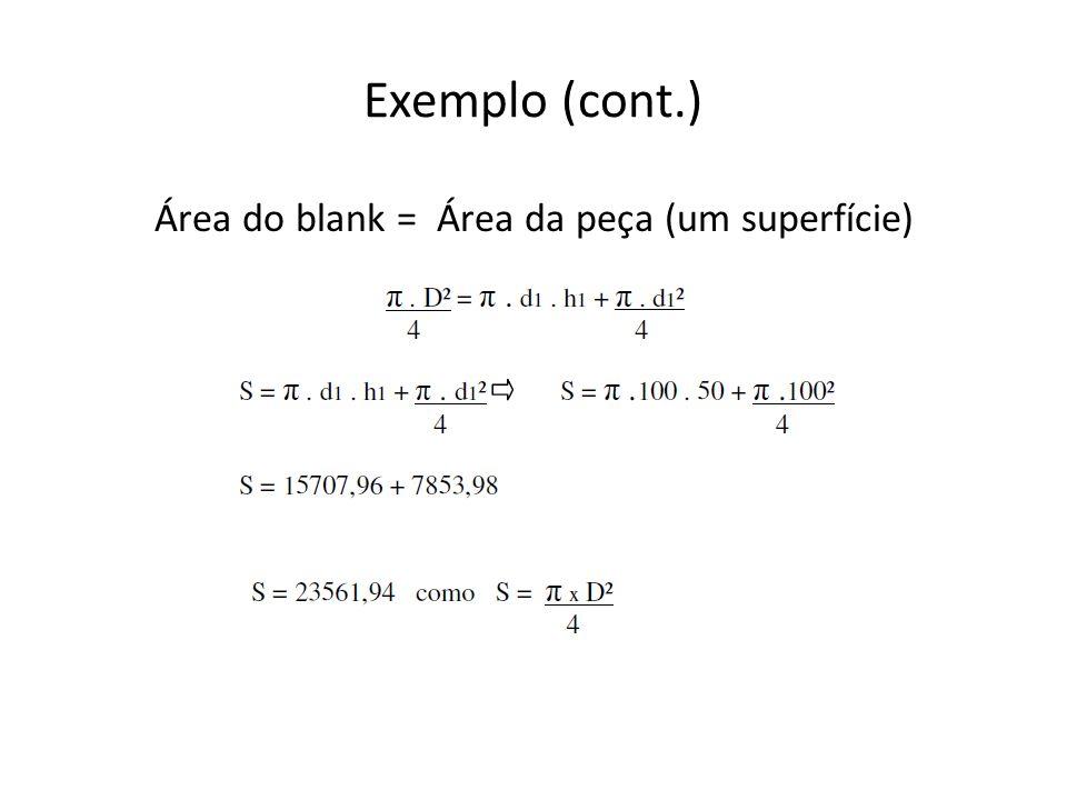 Área do blank = Área da peça (um superfície)