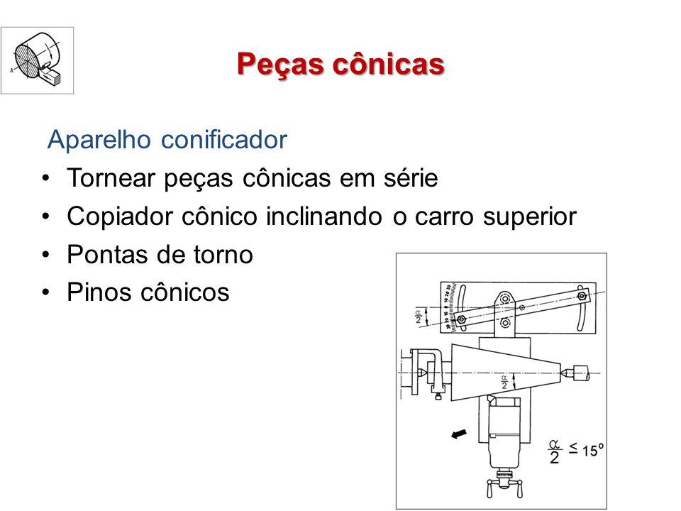 Peças cônicas Aparelho conificador Tornear peças cônicas em série