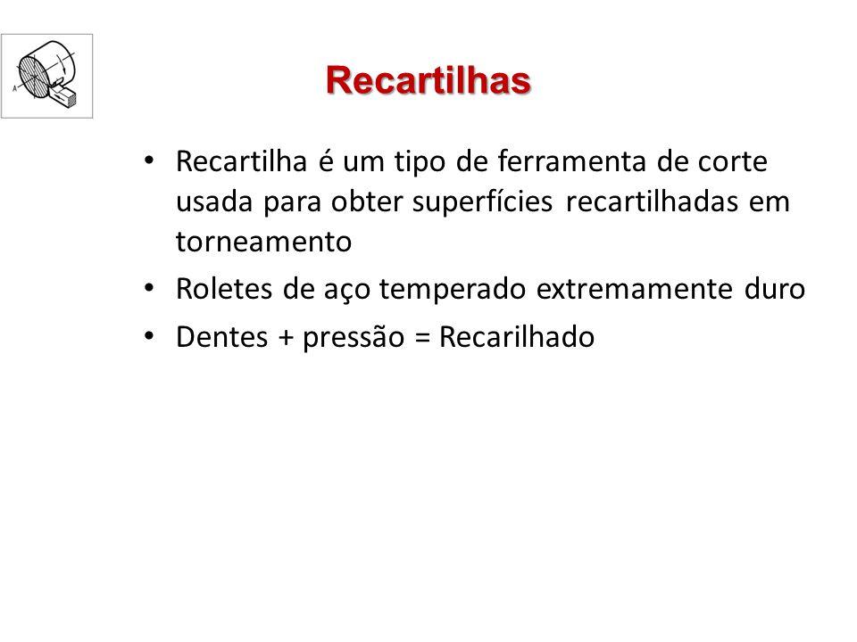 Recartilhas Recartilha é um tipo de ferramenta de corte usada para obter superfícies recartilhadas em torneamento.