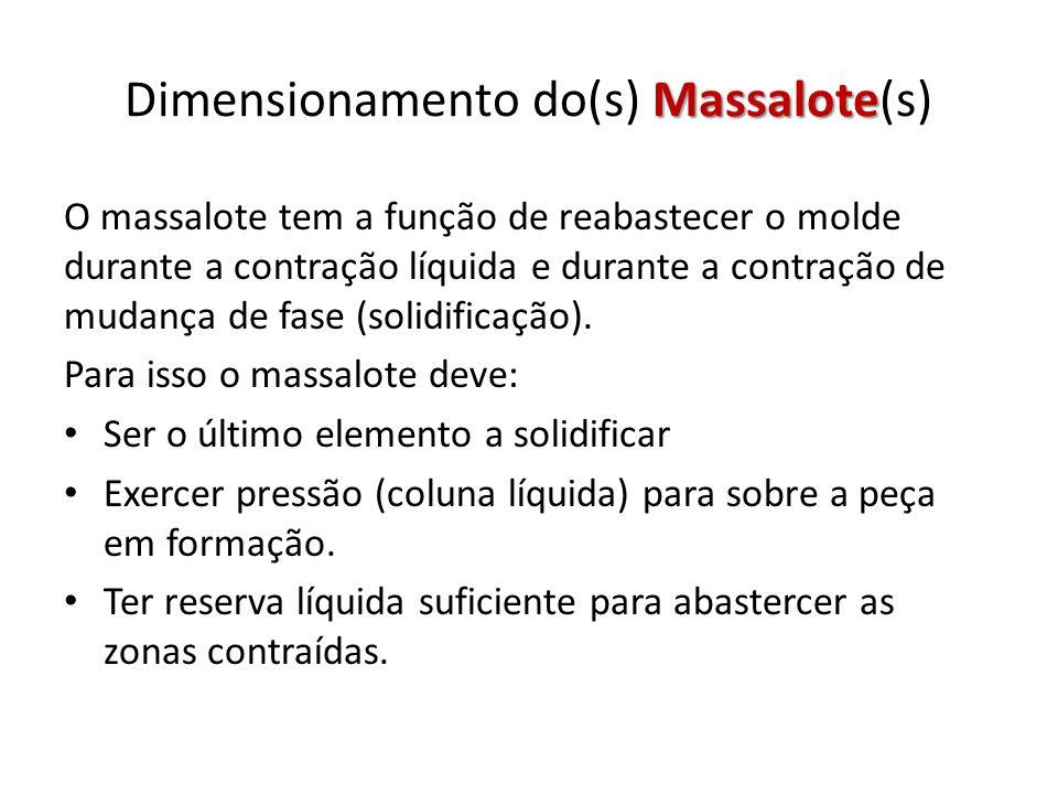 Dimensionamento do(s) Massalote(s)