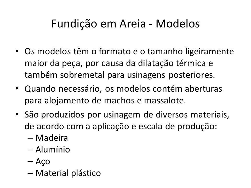 Fundição em Areia - Modelos