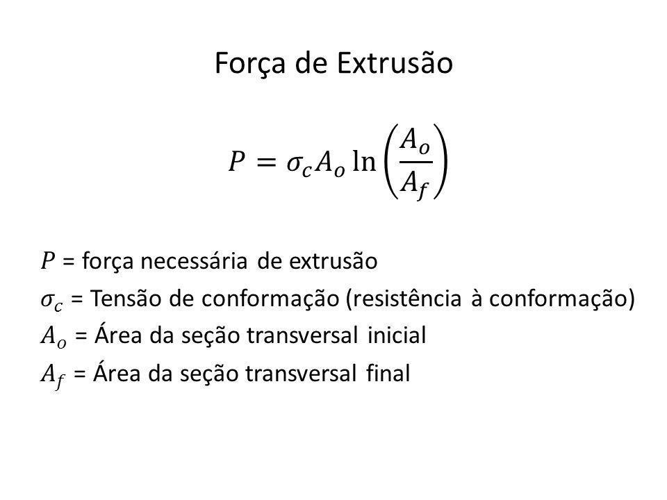 Força de Extrusão 𝑃= 𝜎 𝑐 𝐴 𝑜 ln 𝐴 𝑜 𝐴 𝑓