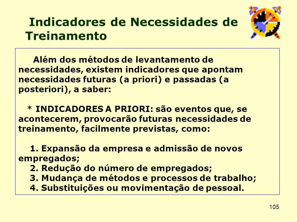1. Expansão da empresa e admissão de novos empregados;