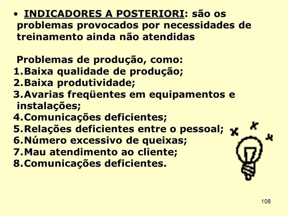 INDICADORES A POSTERIORI: são os problemas provocados por necessidades de treinamento ainda não atendidas
