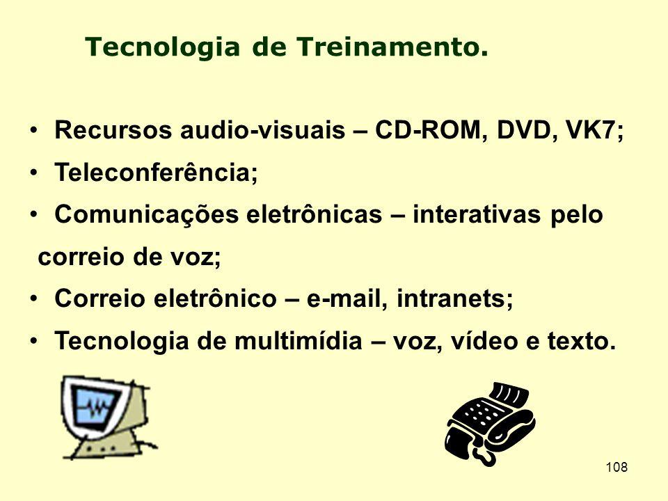Tecnologia de Treinamento.