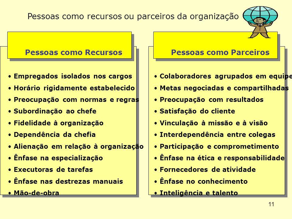 Pessoas como recursos ou parceiros da organização