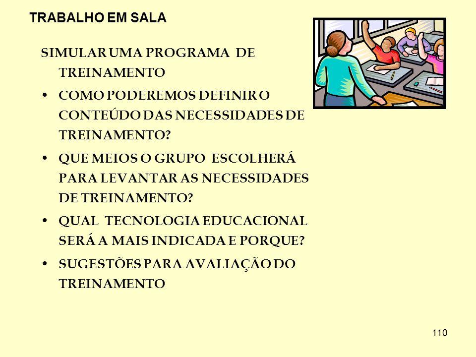 TRABALHO EM SALA SIMULAR UMA PROGRAMA DE TREINAMENTO. COMO PODEREMOS DEFINIR O CONTEÚDO DAS NECESSIDADES DE TREINAMENTO