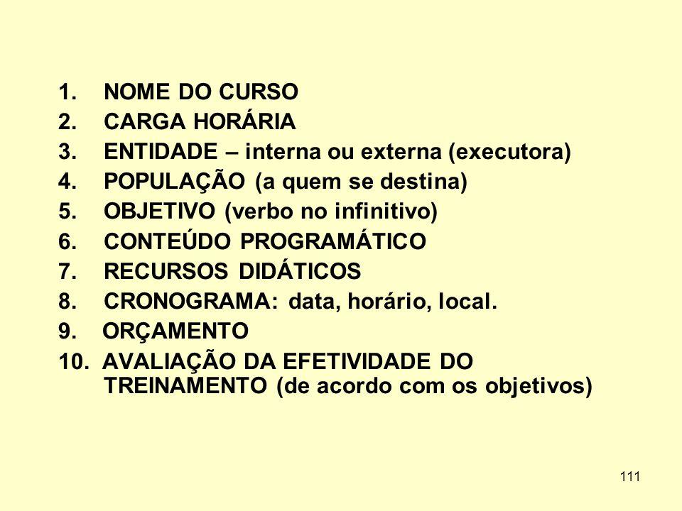 NOME DO CURSO CARGA HORÁRIA. ENTIDADE – interna ou externa (executora) POPULAÇÃO (a quem se destina)