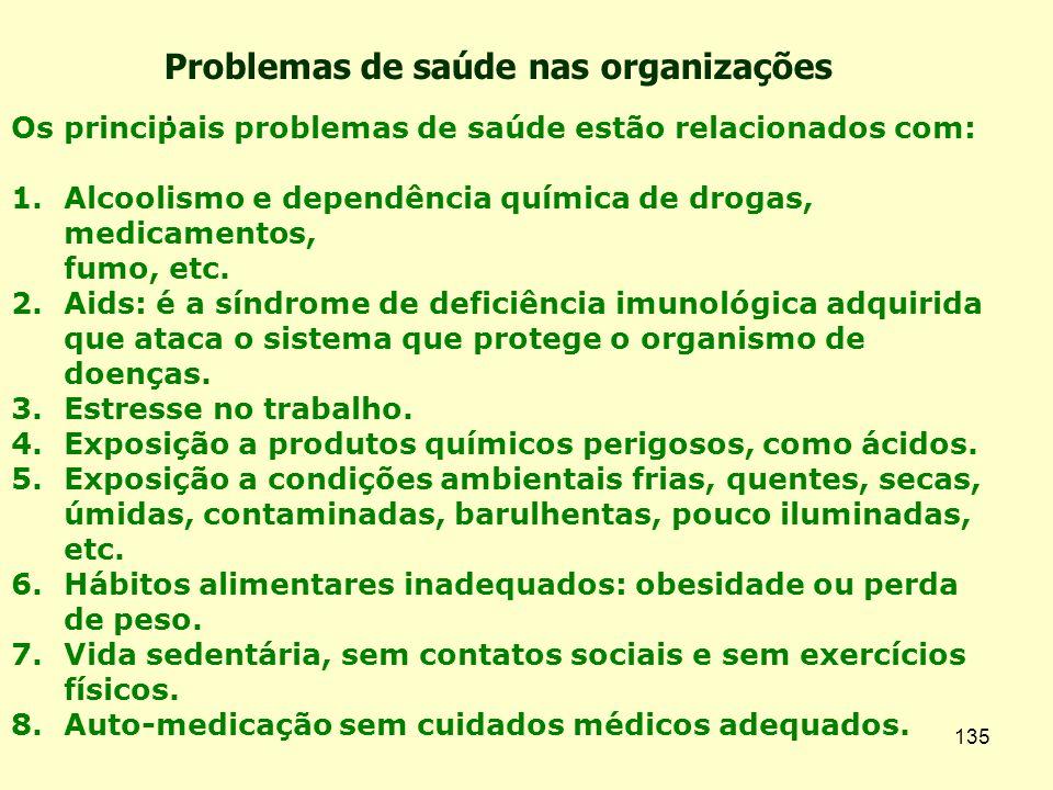 Problemas de saúde nas organizações .