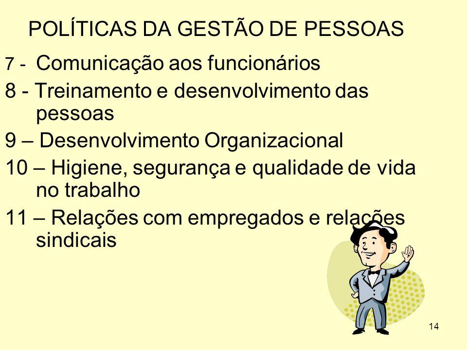 POLÍTICAS DA GESTÃO DE PESSOAS