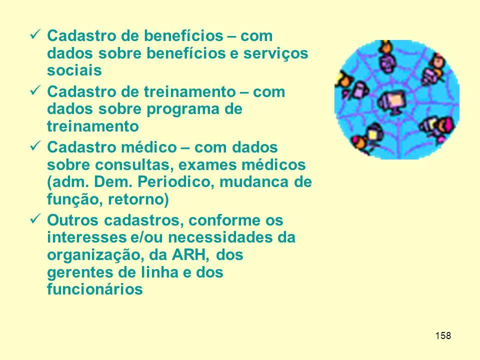 Cadastro de benefícios – com dados sobre benefícios e serviços sociais