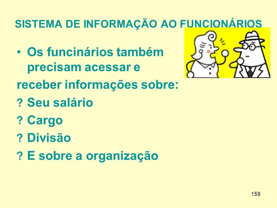 SISTEMA DE INFORMAÇÃO AO FUNCIONÁRIOS