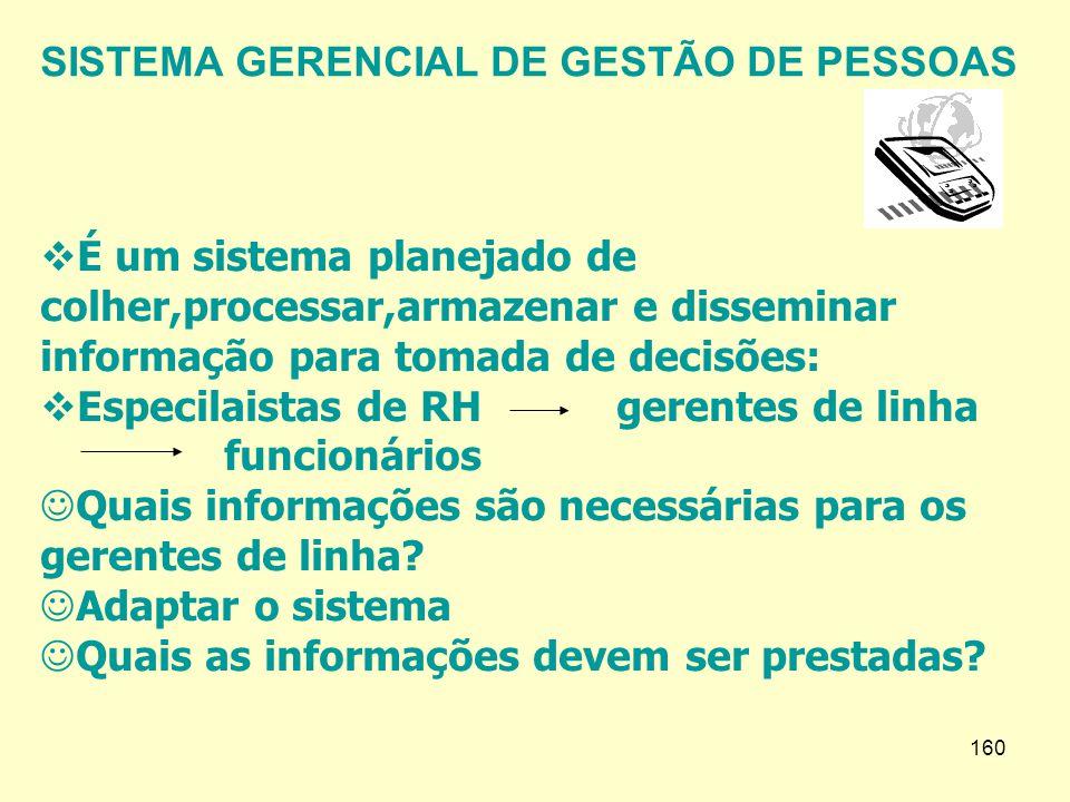 SISTEMA GERENCIAL DE GESTÃO DE PESSOAS