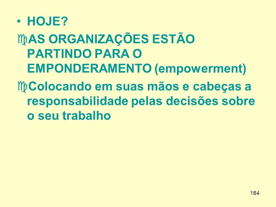 HOJE AS ORGANIZAÇÕES ESTÃO PARTINDO PARA O EMPONDERAMENTO (empowerment)
