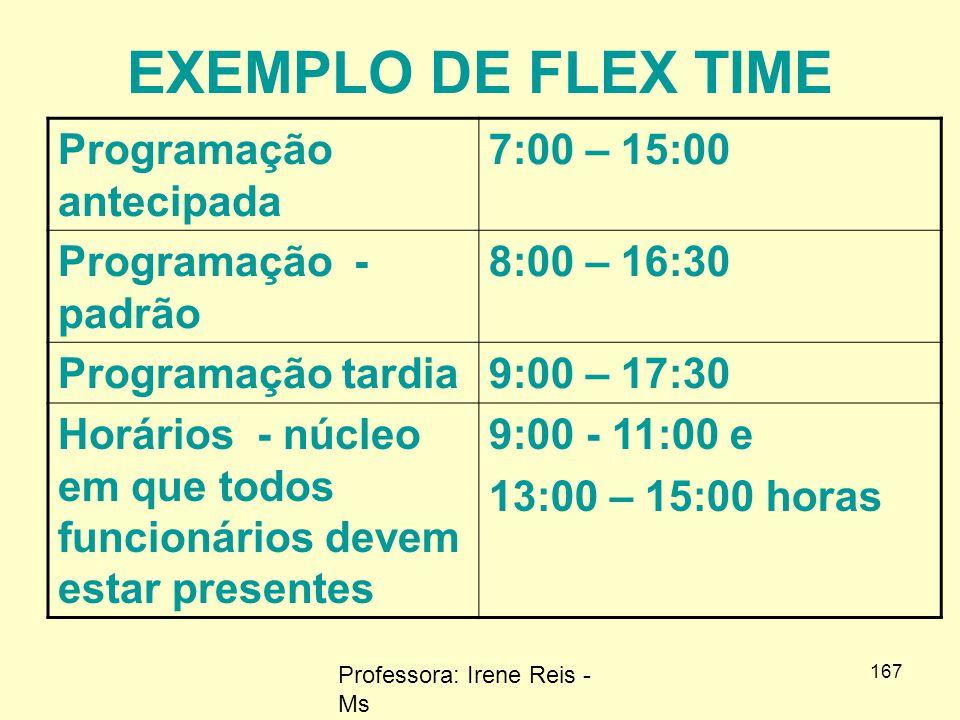 EXEMPLO DE FLEX TIME Programação antecipada 7:00 – 15:00