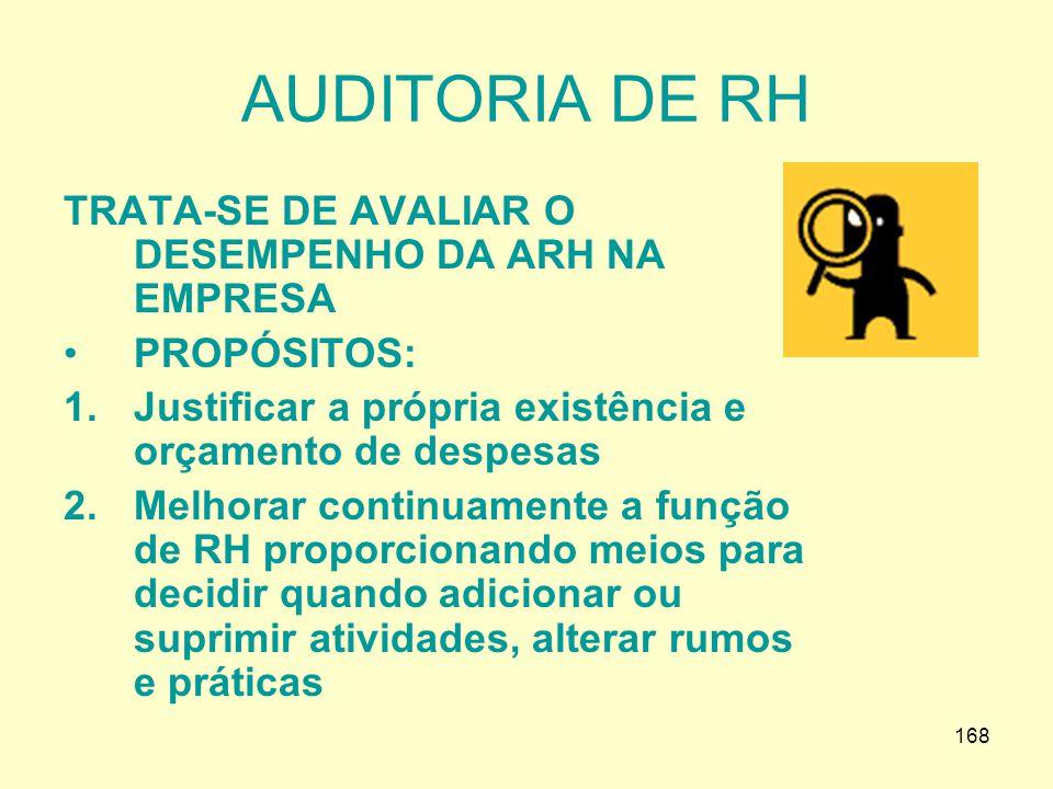 AUDITORIA DE RH TRATA-SE DE AVALIAR O DESEMPENHO DA ARH NA EMPRESA