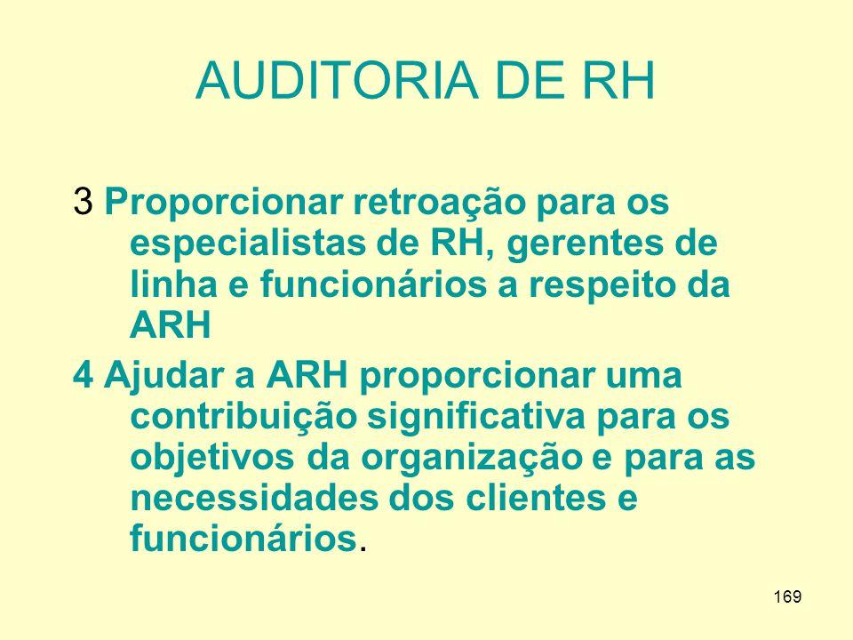AUDITORIA DE RH 3 Proporcionar retroação para os especialistas de RH, gerentes de linha e funcionários a respeito da ARH.