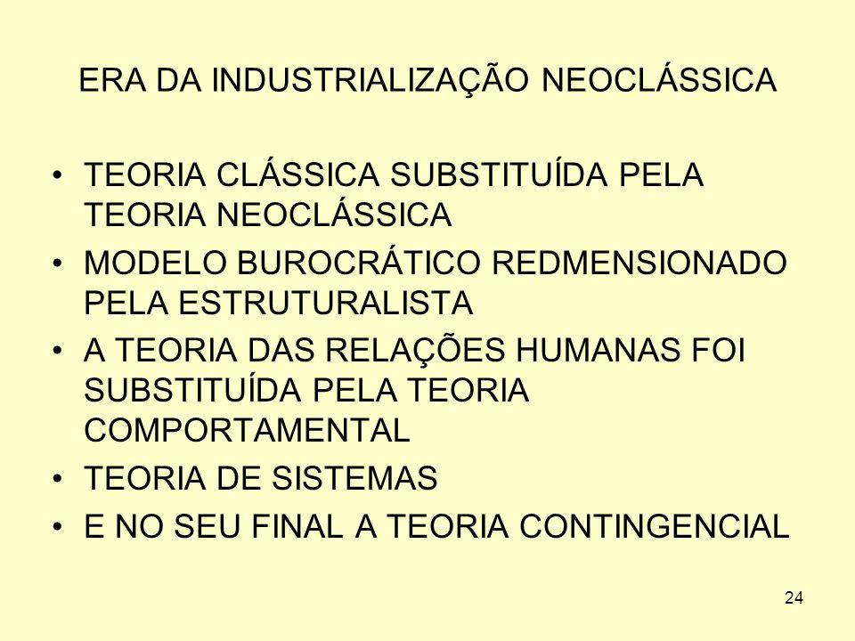 ERA DA INDUSTRIALIZAÇÃO NEOCLÁSSICA