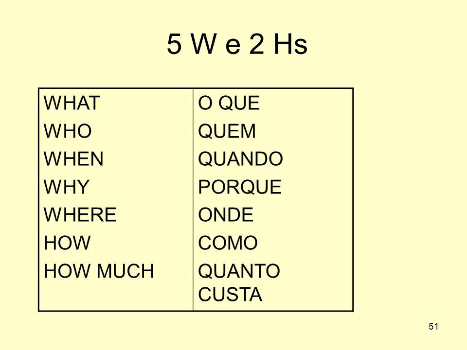 5 W e 2 Hs WHAT WHO WHEN WHY WHERE HOW HOW MUCH O QUE QUEM QUANDO
