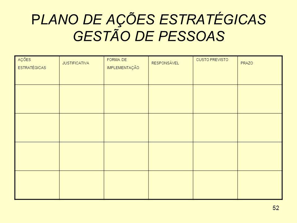 PLANO DE AÇÕES ESTRATÉGICAS GESTÃO DE PESSOAS