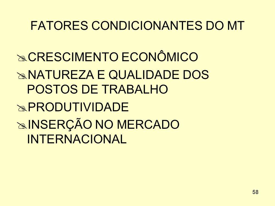 FATORES CONDICIONANTES DO MT