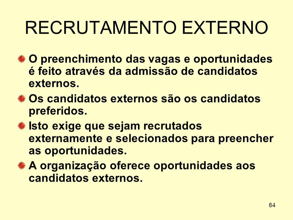 RECRUTAMENTO EXTERNO O preenchimento das vagas e oportunidades é feito através da admissão de candidatos externos.