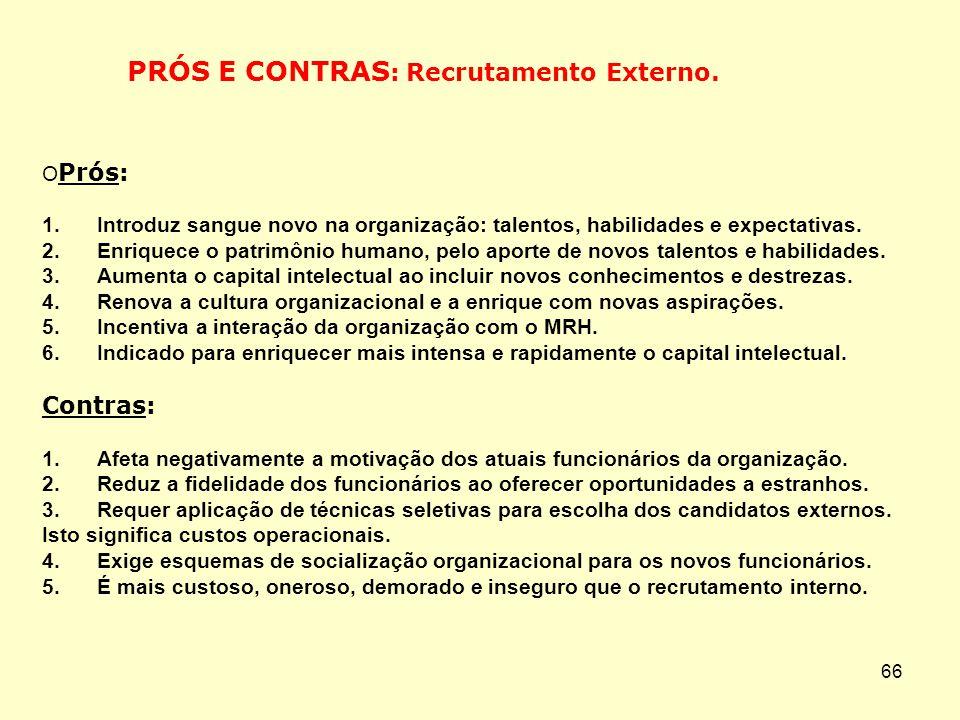 PRÓS E CONTRAS: Recrutamento Externo.