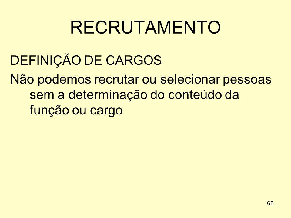 RECRUTAMENTO DEFINIÇÃO DE CARGOS