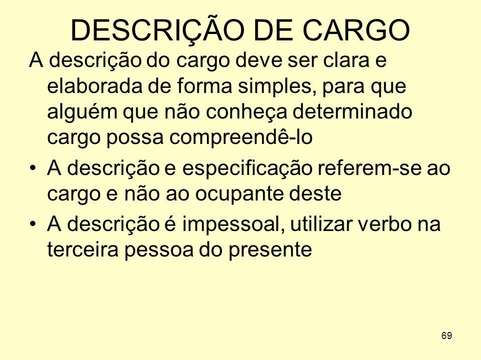 DESCRIÇÃO DE CARGO