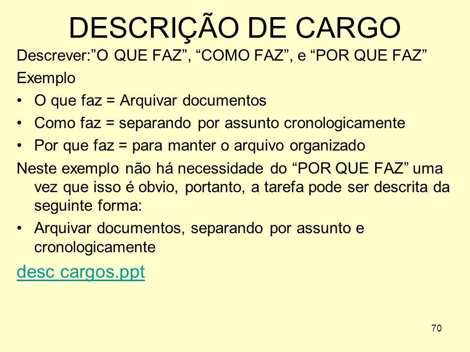 DESCRIÇÃO DE CARGO desc cargos.ppt