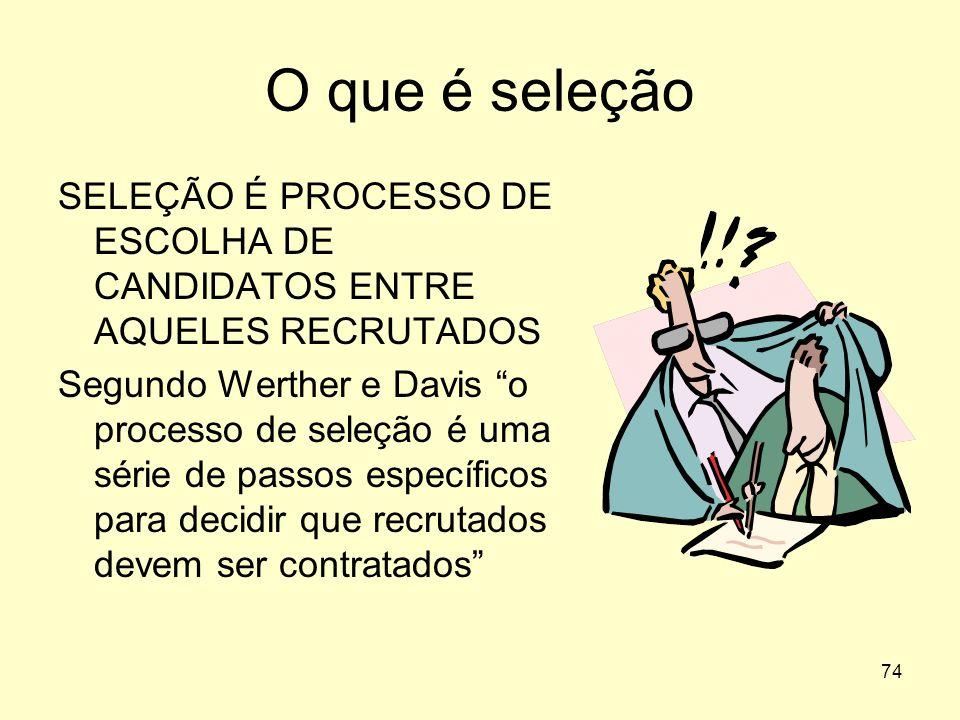 O que é seleção SELEÇÃO É PROCESSO DE ESCOLHA DE CANDIDATOS ENTRE AQUELES RECRUTADOS.