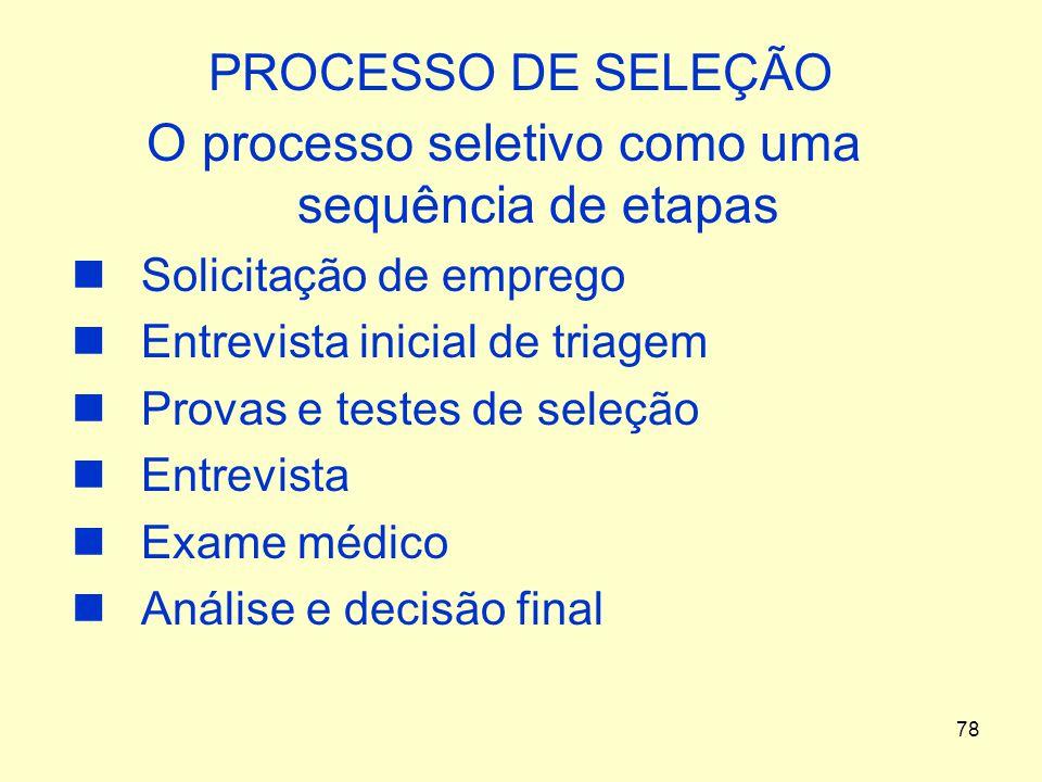 O processo seletivo como uma sequência de etapas