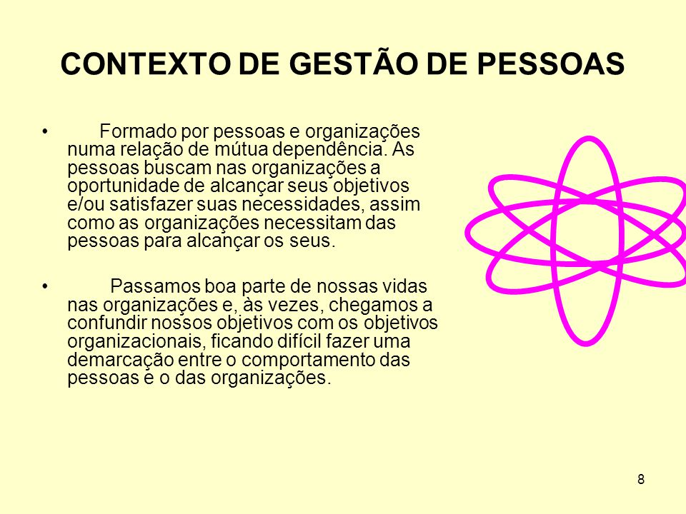 CONTEXTO DE GESTÃO DE PESSOAS