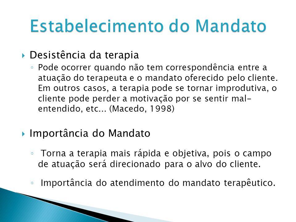 Estabelecimento do Mandato