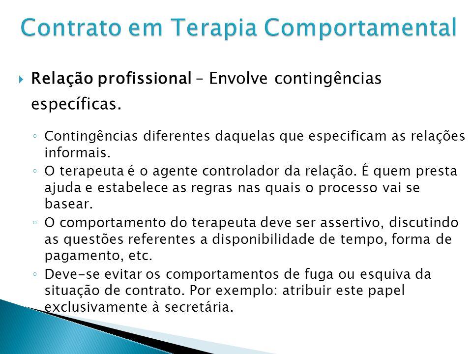 Contrato em Terapia Comportamental