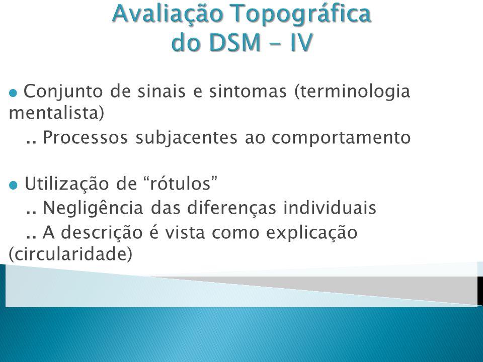 Avaliação Topográfica do DSM - IV
