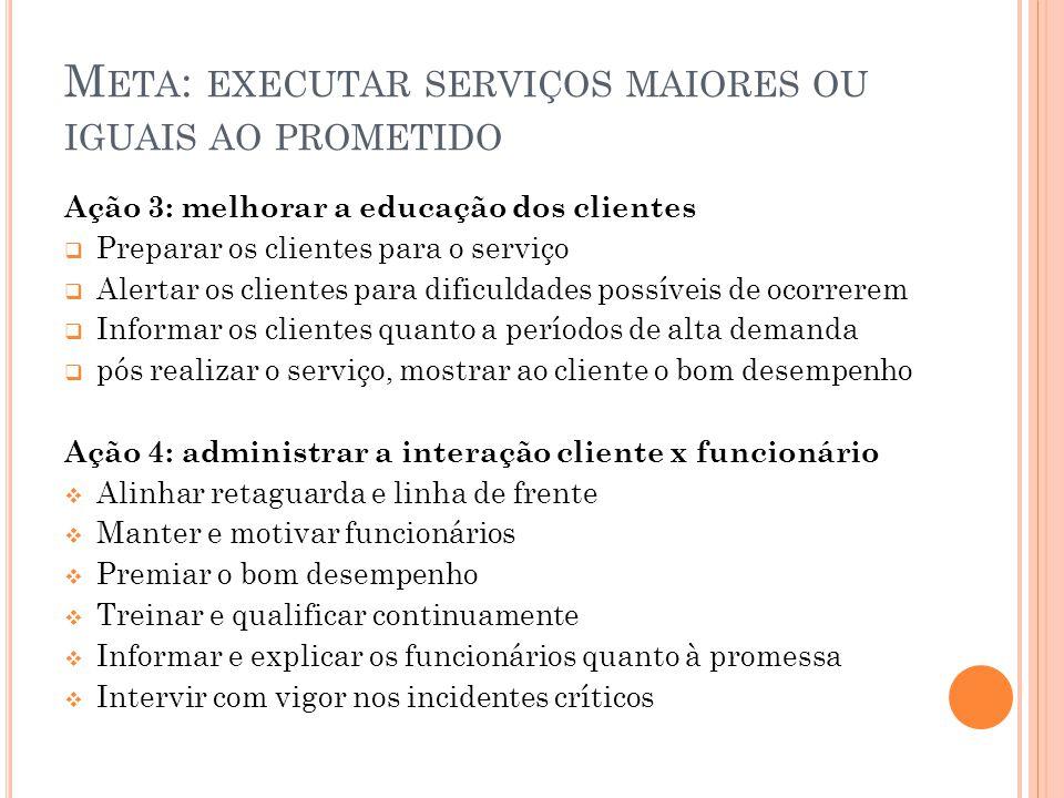Meta: executar serviços maiores ou iguais ao prometido