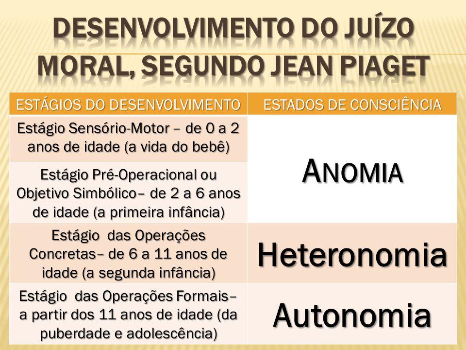 DESENVOLVIMENTO DO JUÍZO MORAL, SEGUNDO JEAN PIAGET