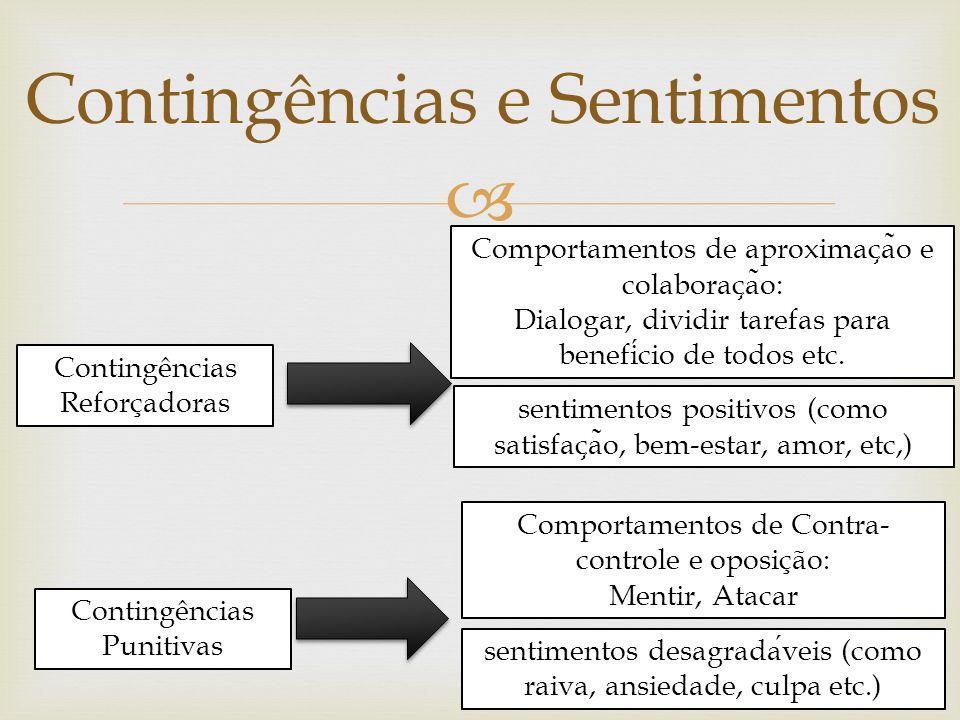 Contingências e Sentimentos
