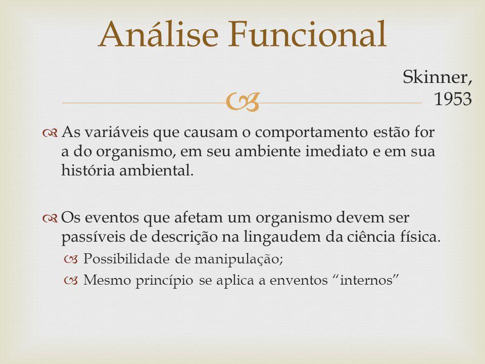Análise Funcional Skinner, 1953