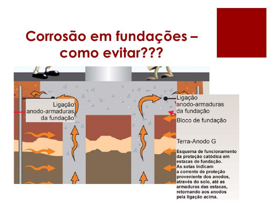 Corrosão em fundações – como evitar